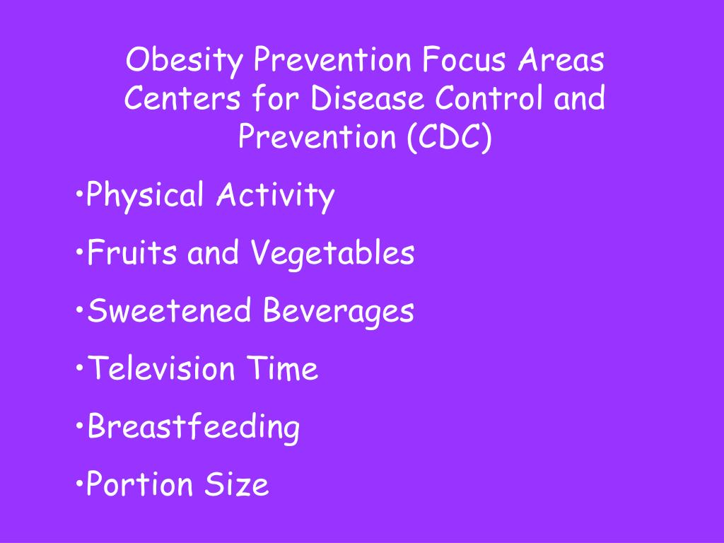 Obesity Prevention Focus Areas