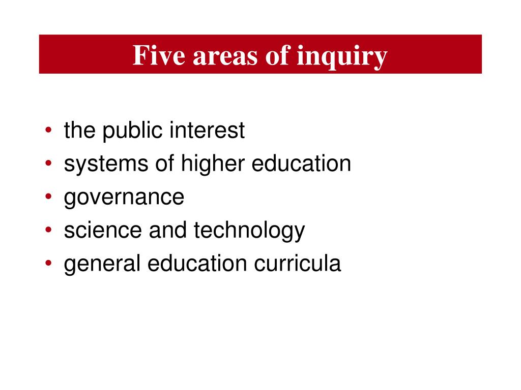 Five areas of inquiry