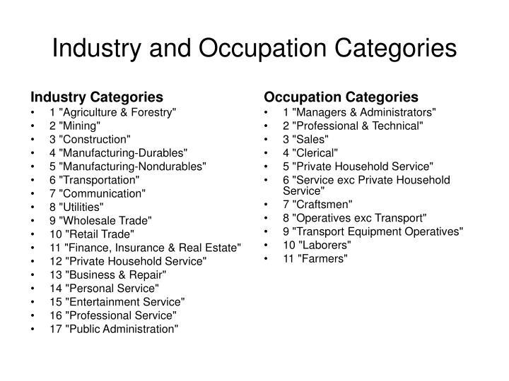 Industry Categories