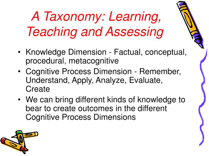 A Taxonomy: Learning, Teaching and Assessing