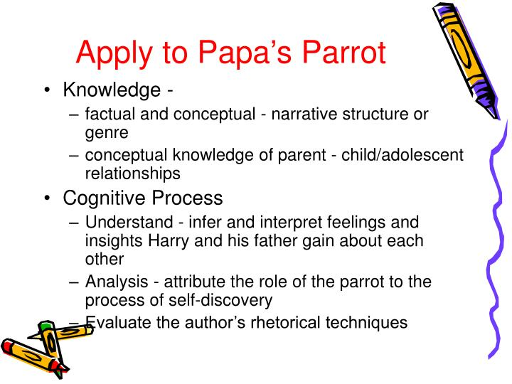 Apply to Papa's Parrot
