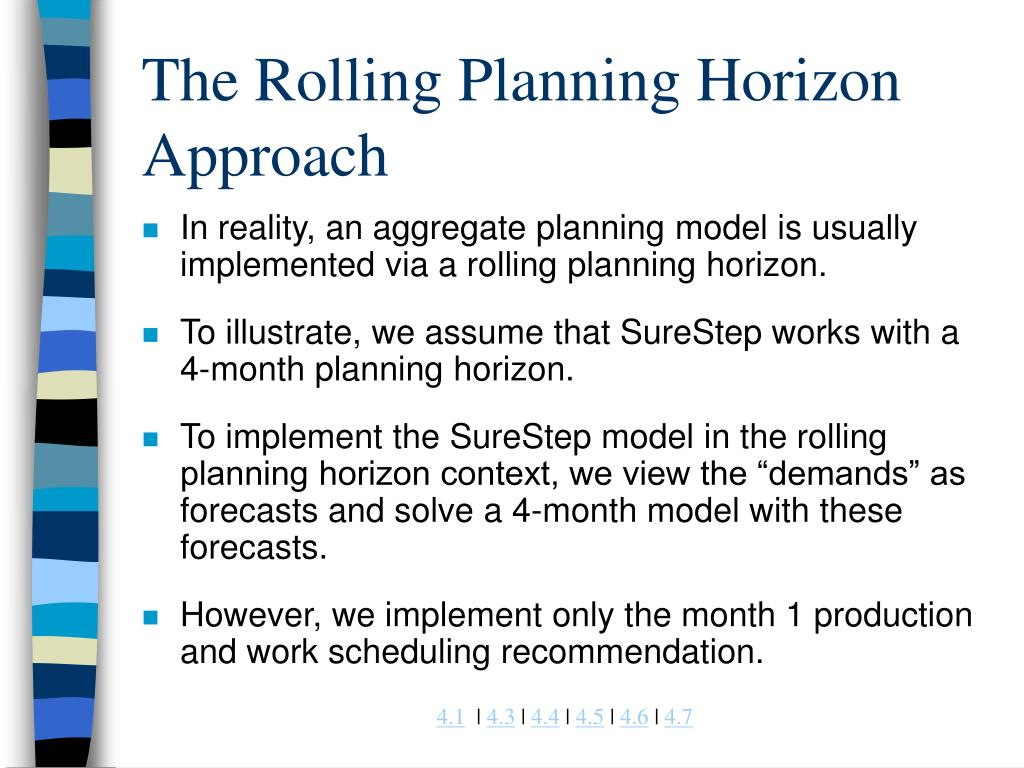 The Rolling Planning Horizon Approach