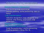 overview of optimizations20