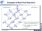 example of best first search 1