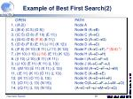 example of best first search 2