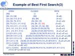 example of best first search 3