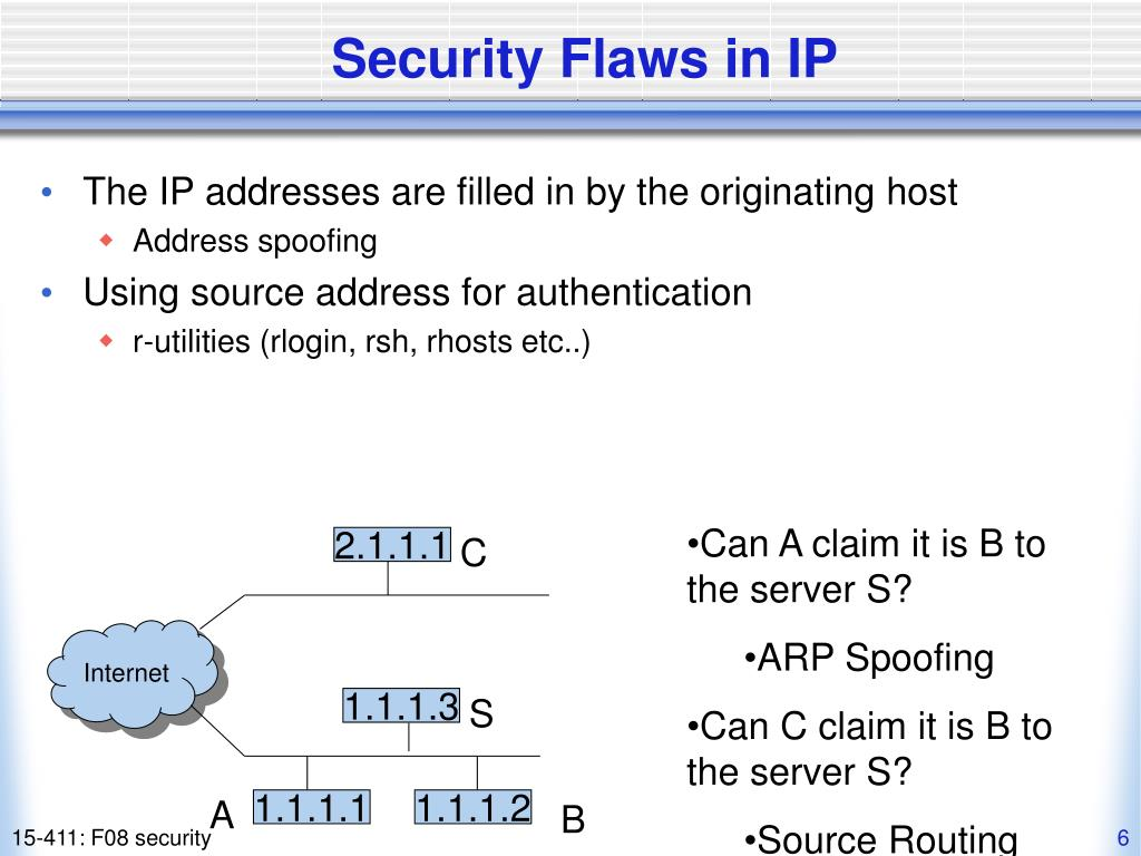 Security Flaws in IP