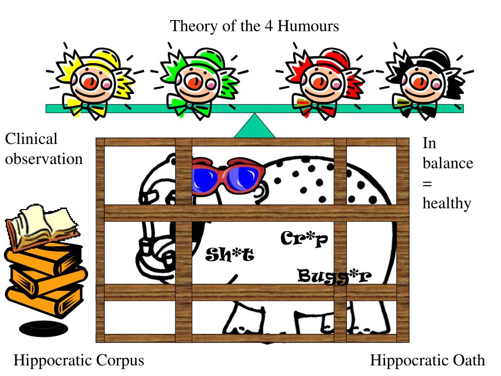 Theory of the 4 Humours