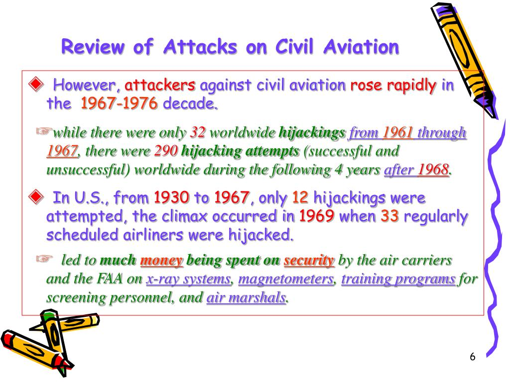 Review of Attacks on Civil Aviation