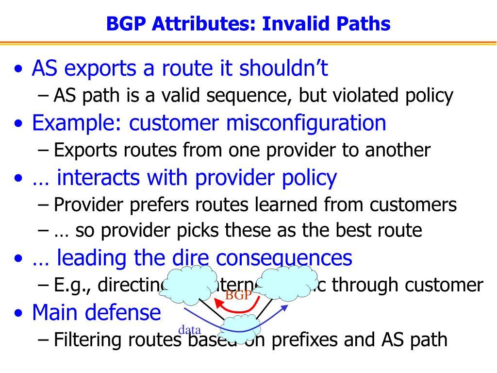BGP Attributes: Invalid Paths