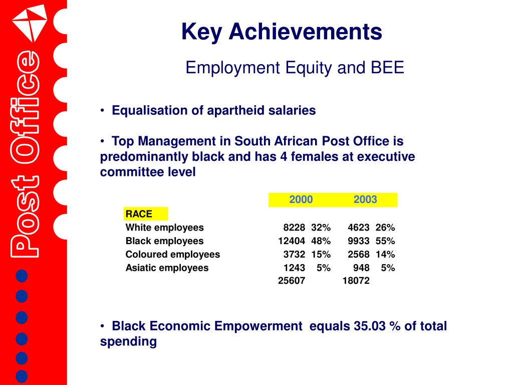 Employment Equity and BEE
