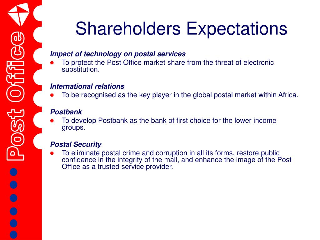 Shareholders Expectations