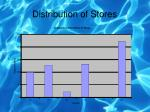 distribution of stores