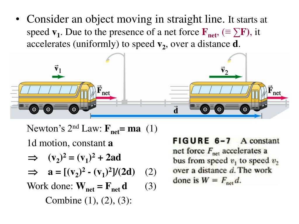 Consider an object moving in straight line.