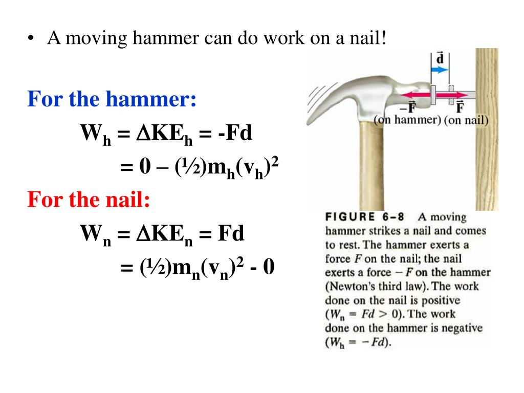 A moving hammer can do work on a nail!