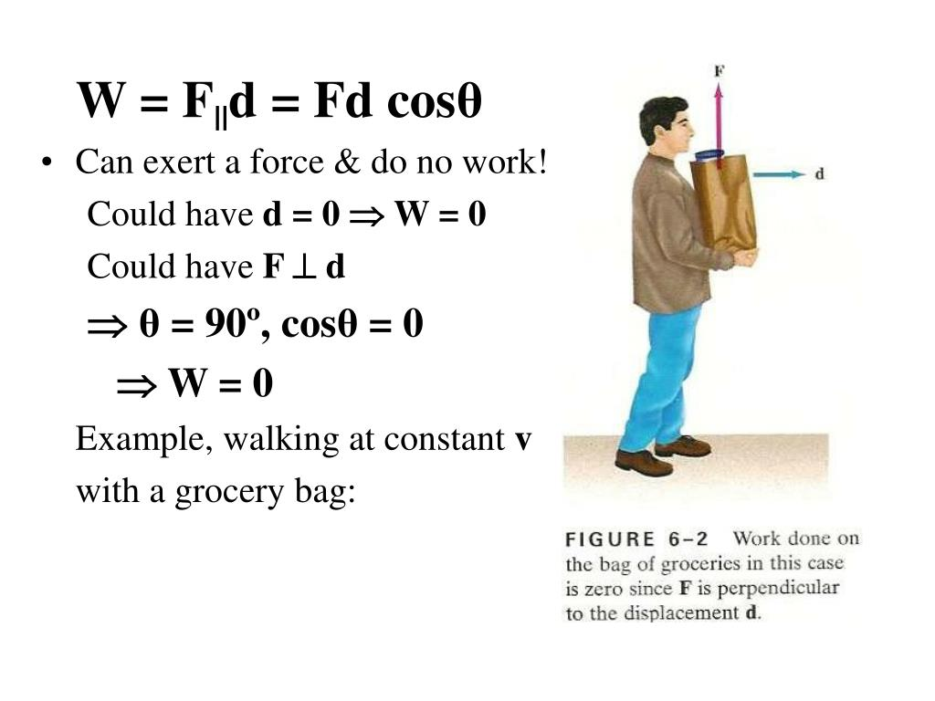 W = F