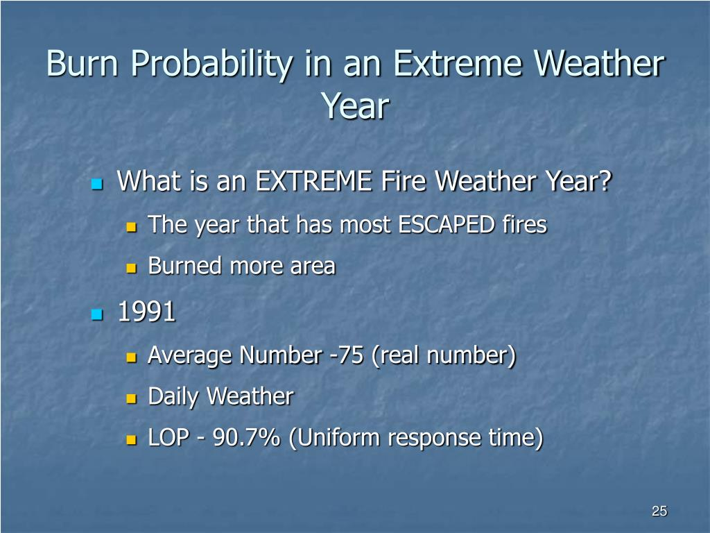 Burn Probability in an Extreme Weather Year