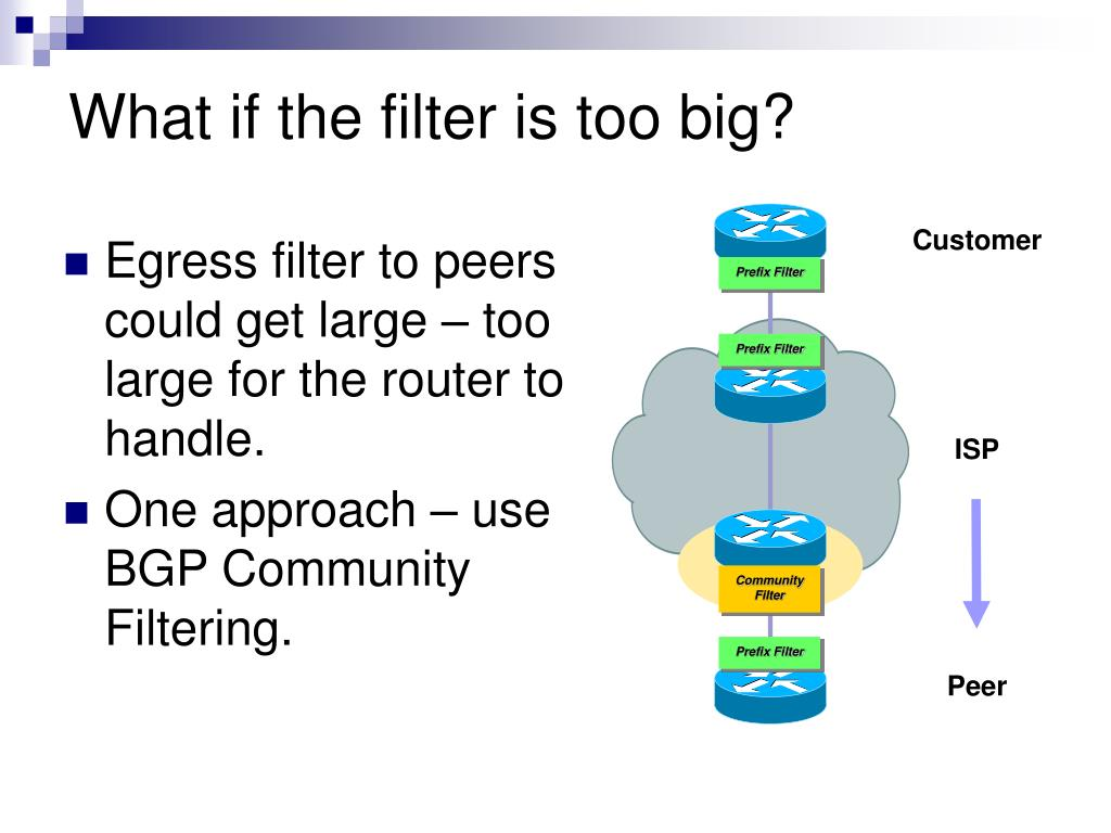 What if the filter is too big?