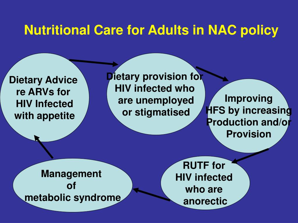 Nutritional Care for Adults in NAC policy