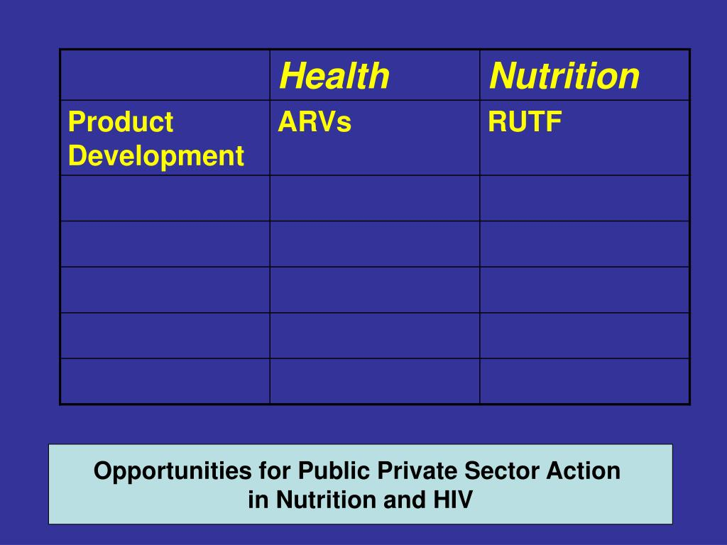 Opportunities for Public Private Sector Action