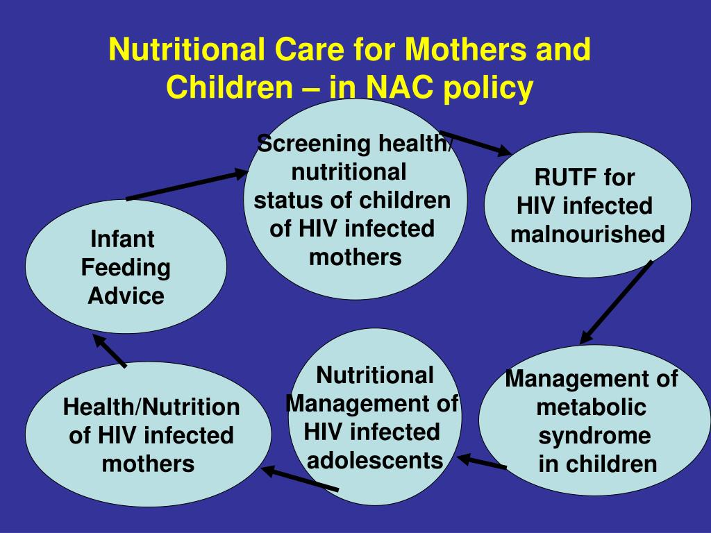 Nutritional Care for Mothers and Children – in NAC policy
