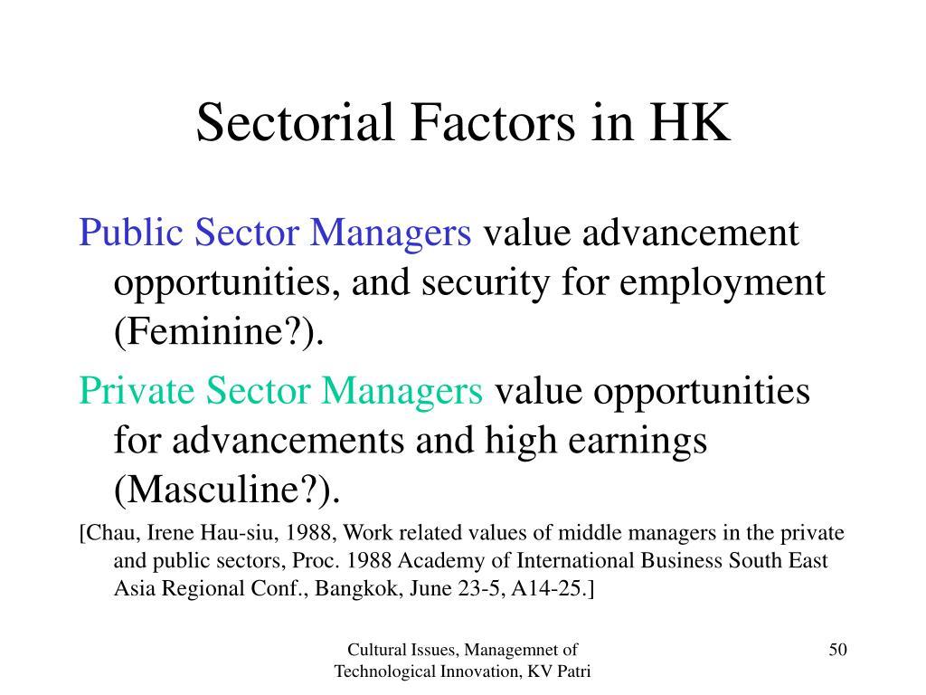 Sectorial Factors in HK
