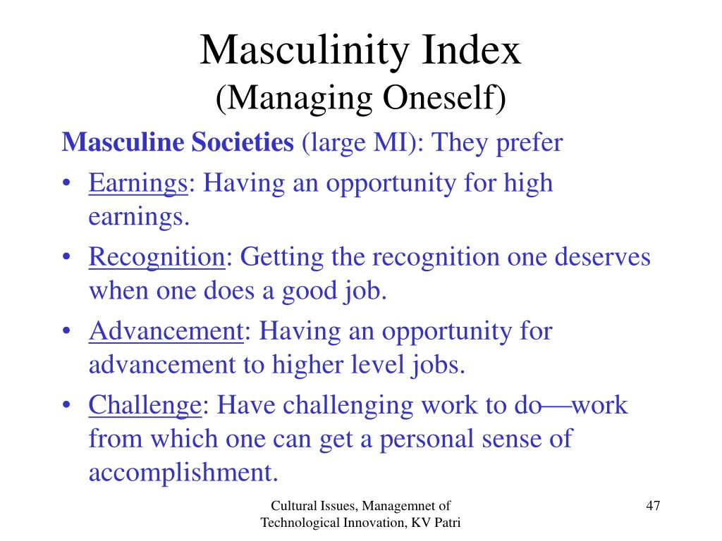 Masculinity Index