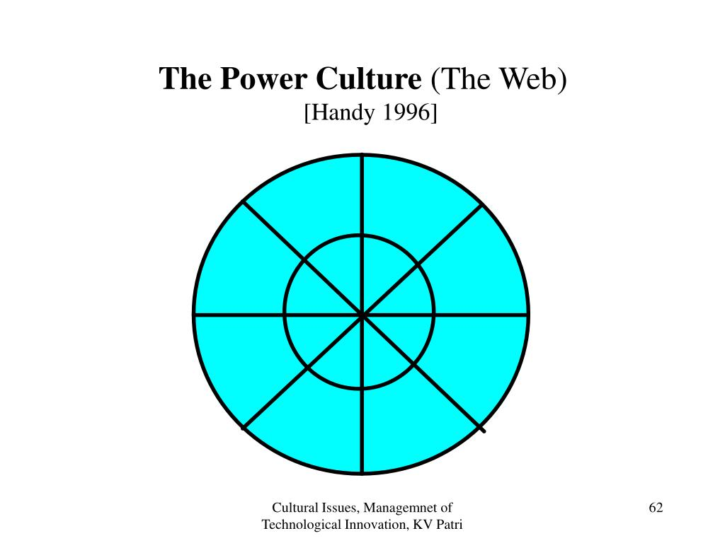 The Power Culture