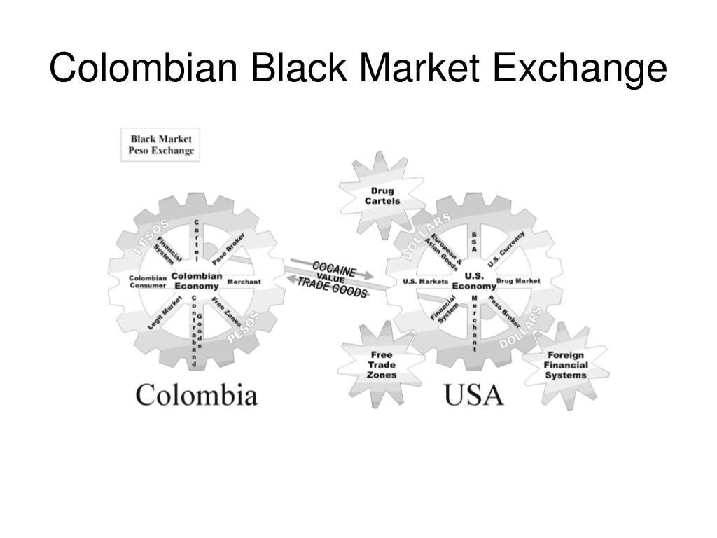 Colombian Black Market Exchange