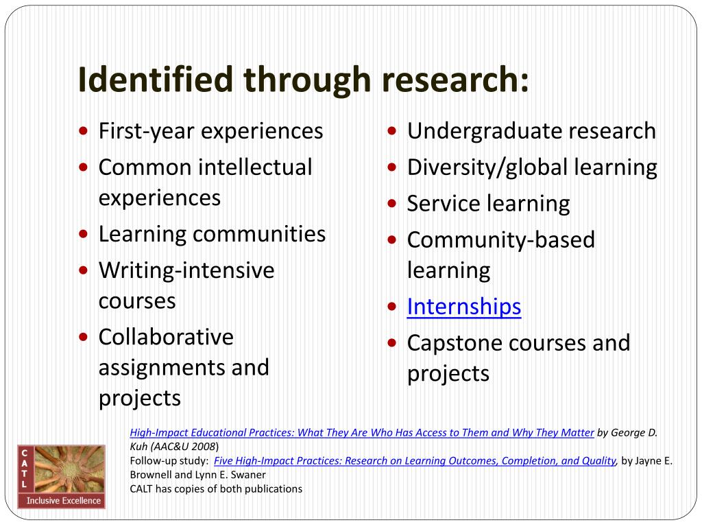 Identified through research: