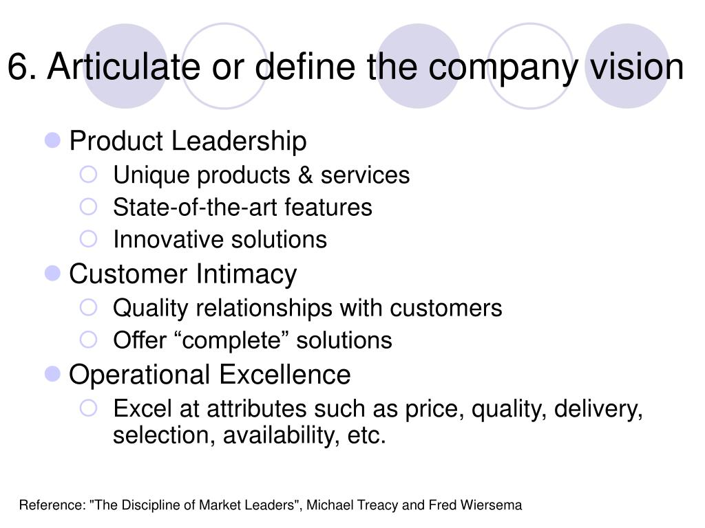6. Articulate or define the company vision