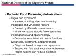 bacterial diseases of the digestive system30