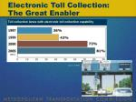electronic toll collection the great enabler