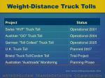weight distance truck tolls