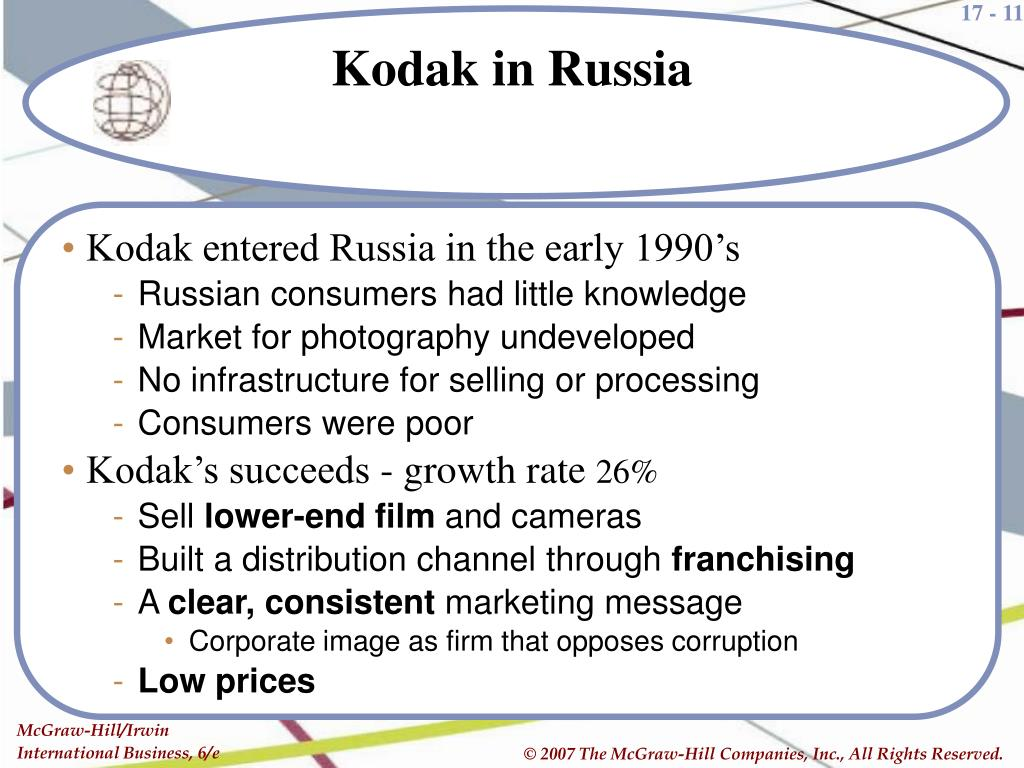 Kodak entered Russia in the early 1990's