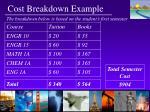 cost breakdown example