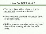 how do rops work13