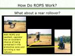 how do rops work19