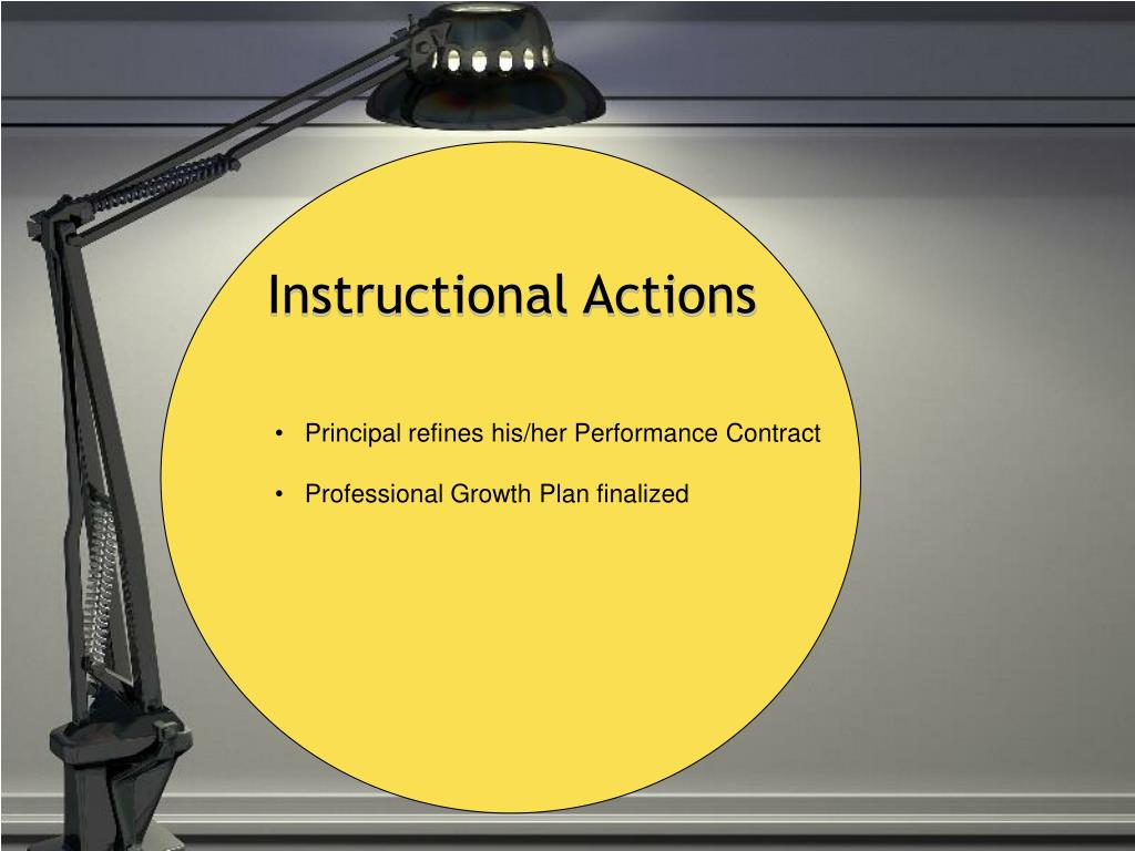 Principal refines his/her Performance Contract
