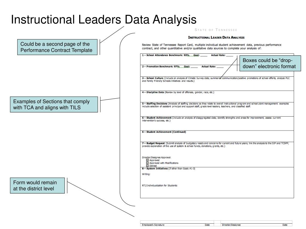 Instructional Leaders Data Analysis