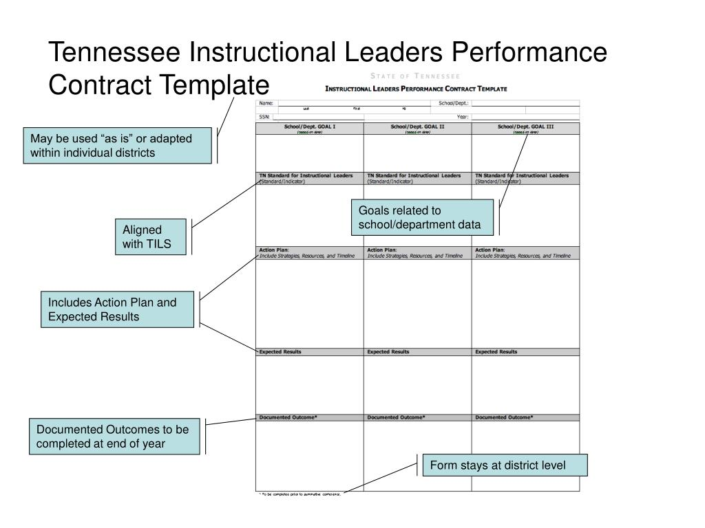 Tennessee Instructional Leaders Performance Contract Template