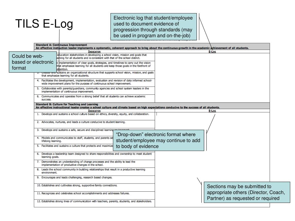Electronic log that student/employee used to document evidence of progression through standards (may be used in program and on-the-job)