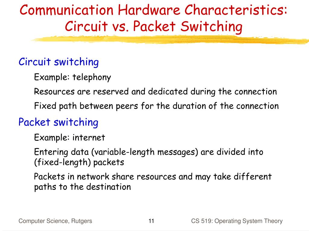 Communication Hardware Characteristics: