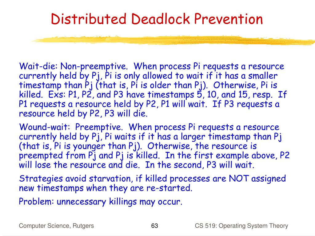 Distributed Deadlock Prevention