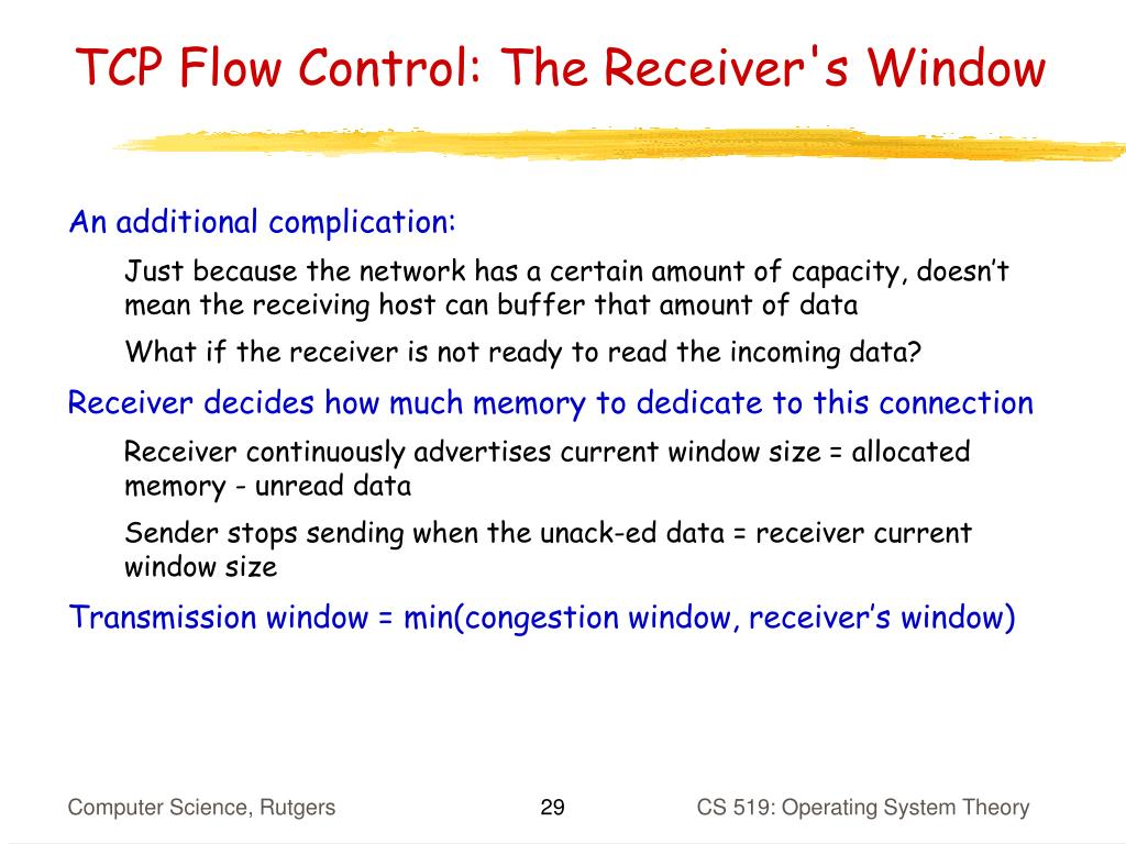 TCP Flow Control: The Receiver's Window