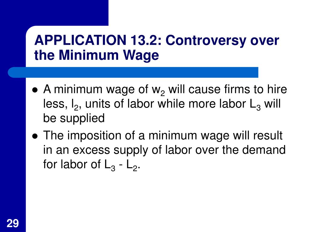 APPLICATION 13.2: Controversy over the Minimum Wage