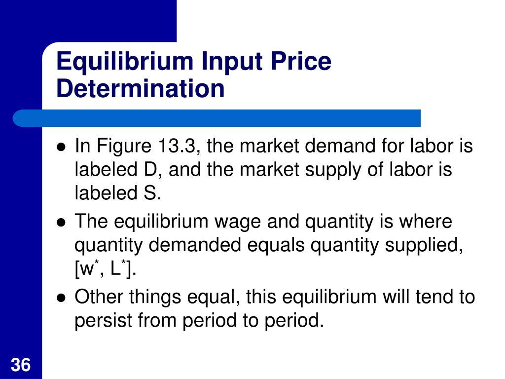 Equilibrium Input Price Determination