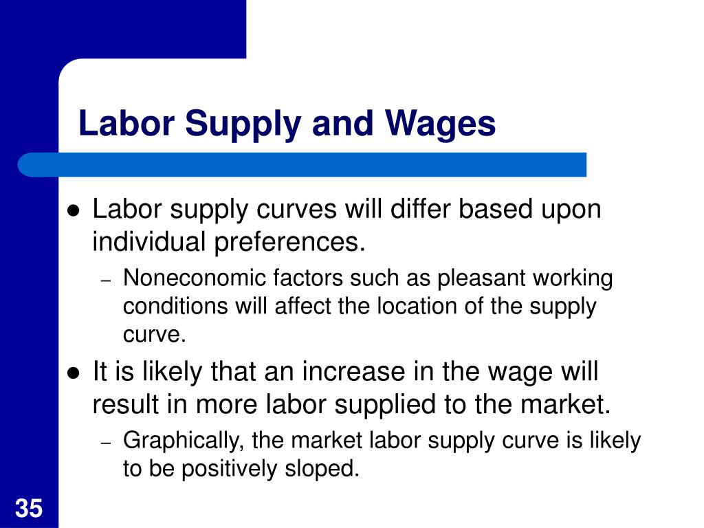 Labor Supply and Wages
