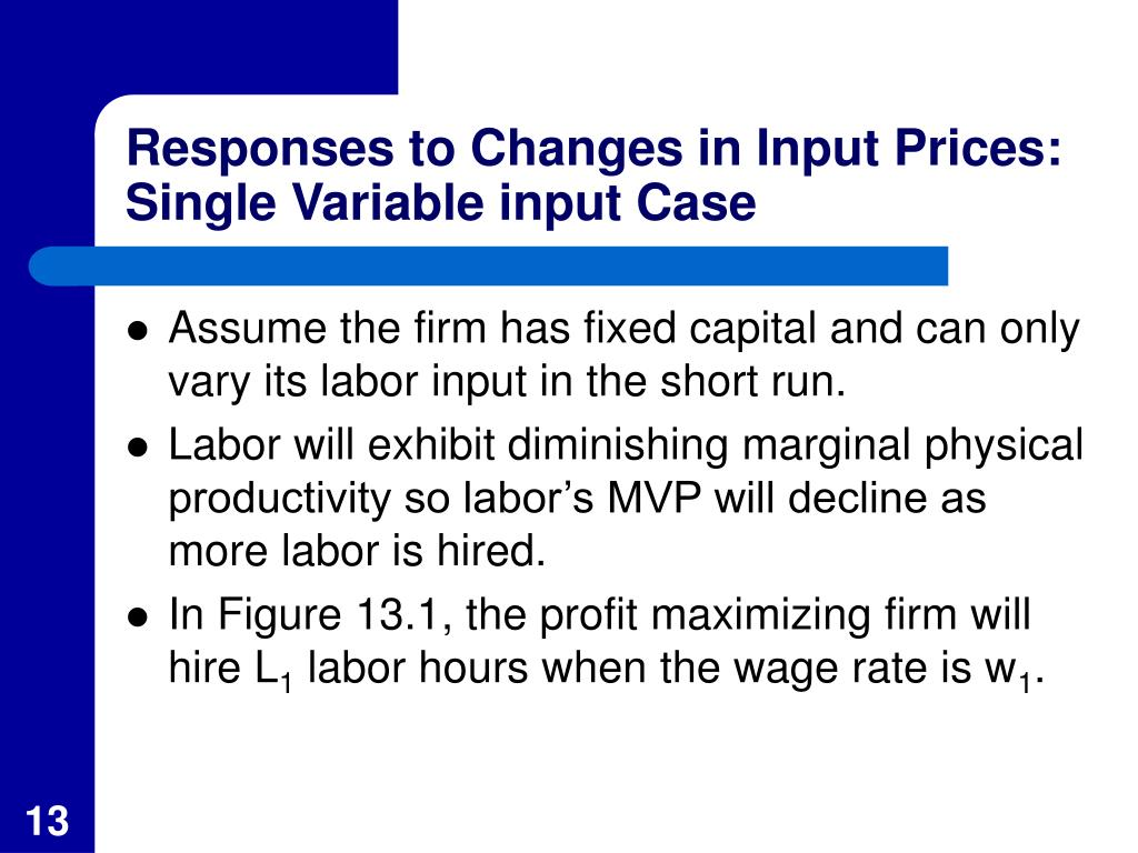 Responses to Changes in Input Prices: Single Variable input Case