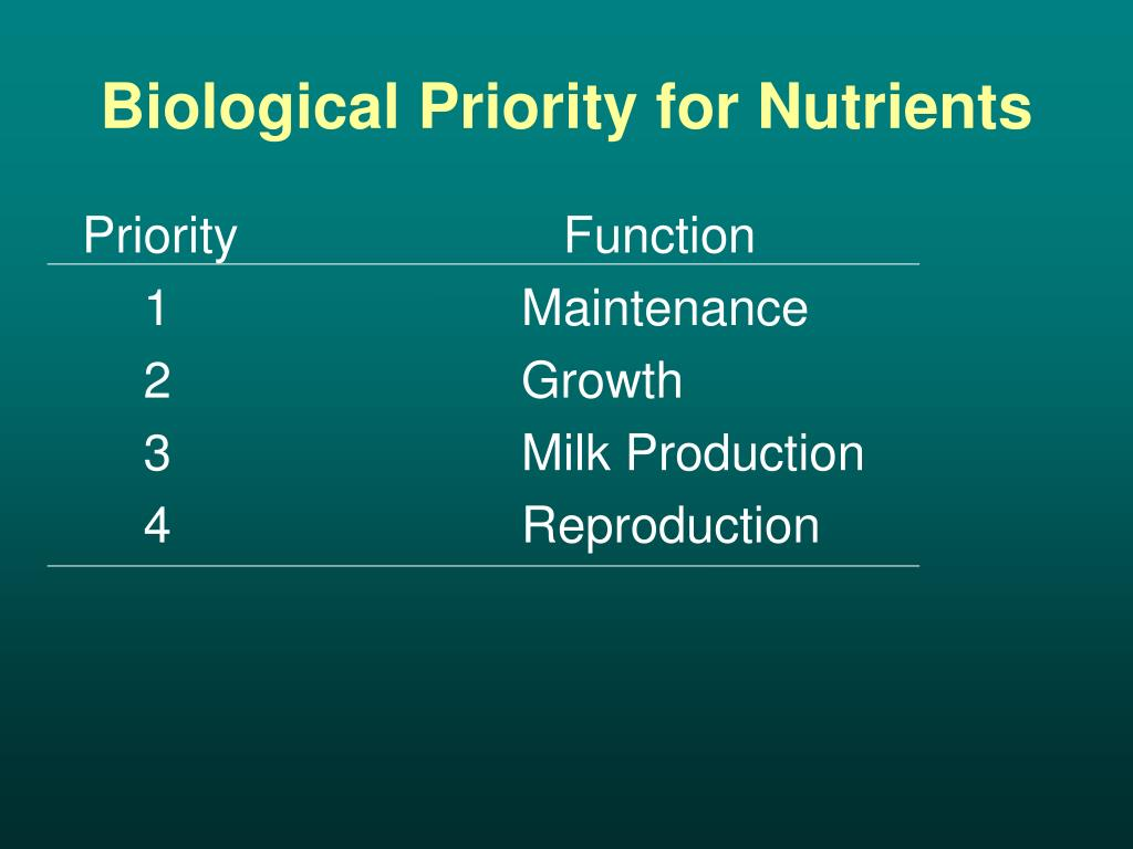 Biological Priority for Nutrients